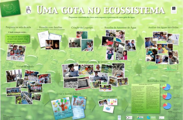 Poster - Uma Gota no Ecosistema